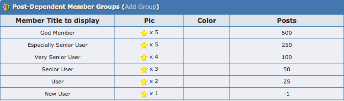 post-dependent-member-groups.png
